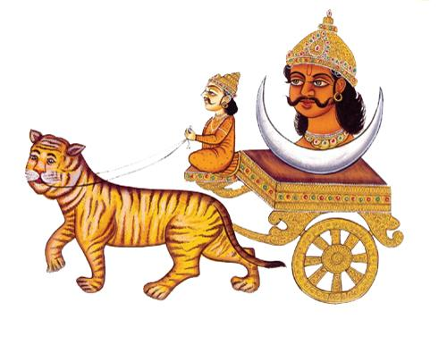 Rahu Astrology
