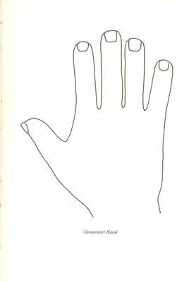 Shape of Hand