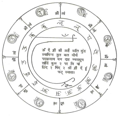 Yantra For the cure of fever