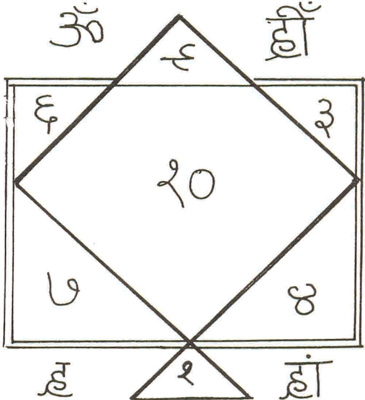Yantra For harming enemy
