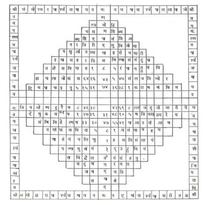 Yantra for Cure Diseases