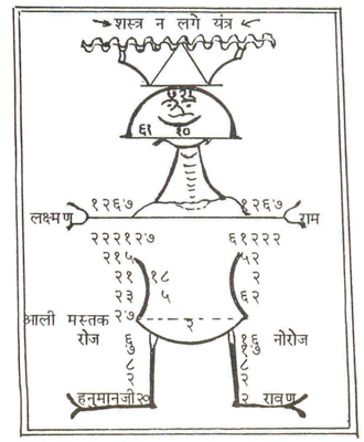 Yantra for protection from all weapons