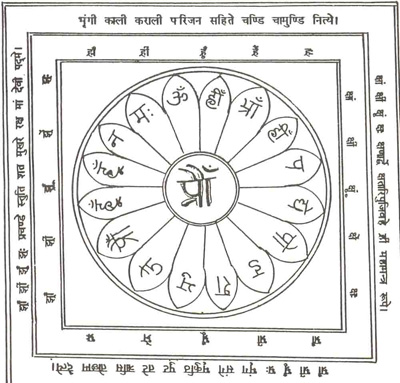 Yantra  For Promotion